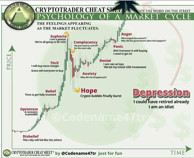 The Cryptocurrency Trading Bible 6