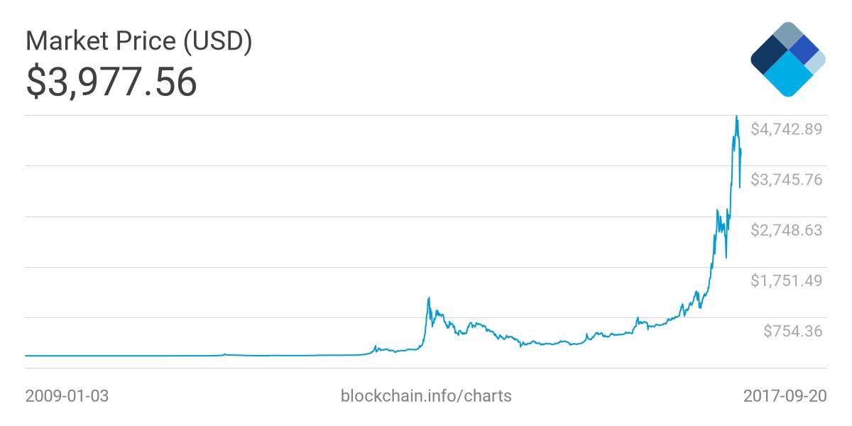 market-price (1)
