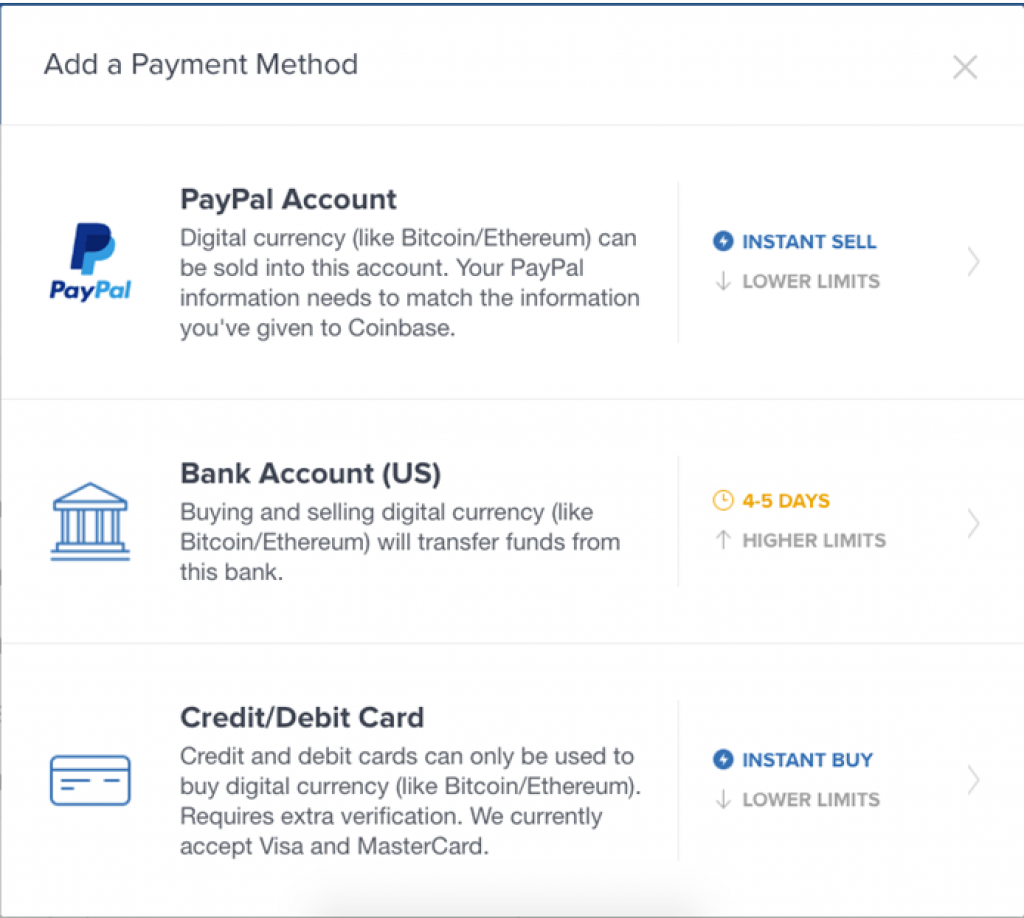 Coinbase Wire Transfer | How Safe Is Coinbase For Buying Bitcoins Read Our Review To See