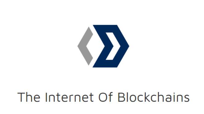 Blocknet Coin