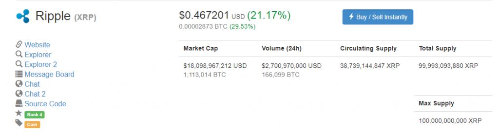 ripple xrp market cap