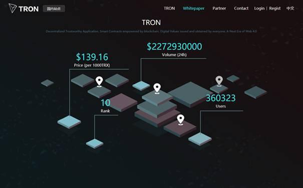 TRON protocol