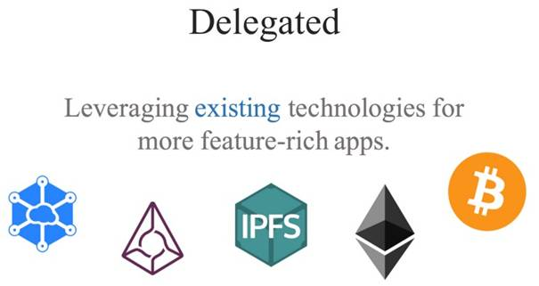 delegate marketplace