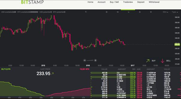 Bitstamp live trading view