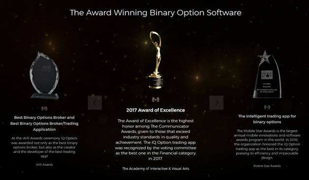 IQ option award