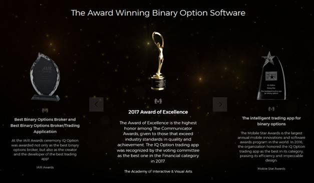 IQ option award