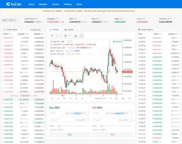 kucoin interface