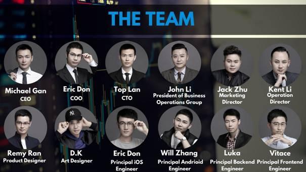 kucoin team