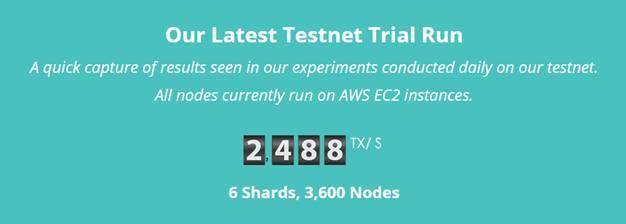 Zilliqa Testnet Trial Run