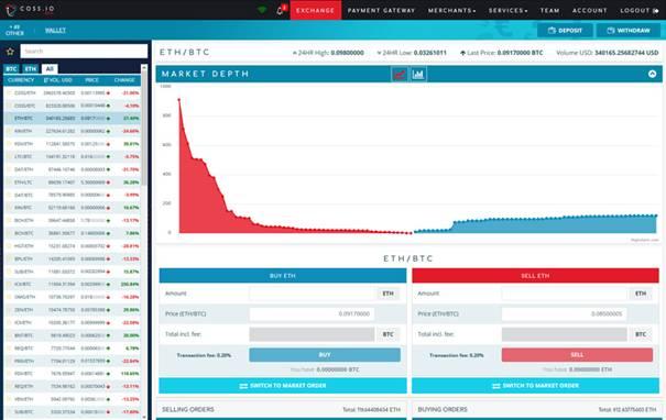 trading platform COSS