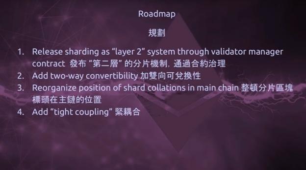 EOS roadmap