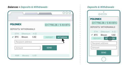 Withdrawing Poloniex