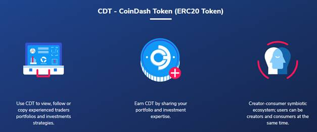 CoinDash Token
