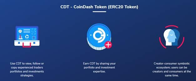 CoinDash Token