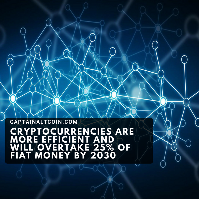 Cryptocurrencies are more efficient and will overtake 25% of fiat money by 2030