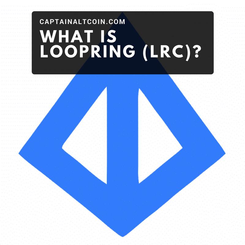 WHAT IS LOOPRING (LRC)