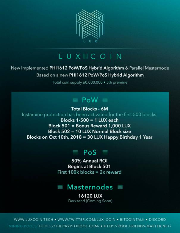 Lux Coin