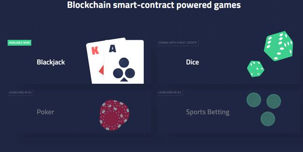 Decentralized Edgeless Casino