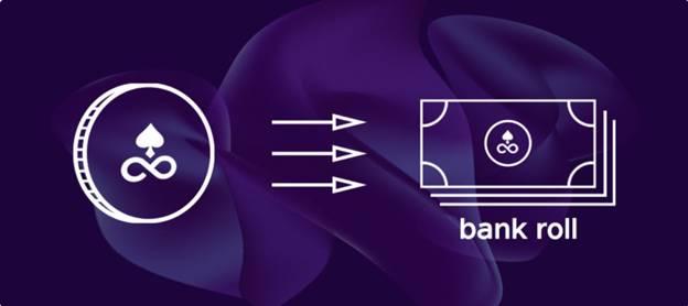 bankroll EDG tokens