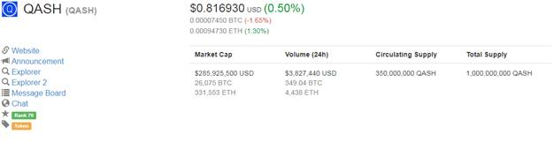 QASH market capitalization