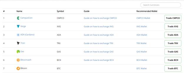 coins supported