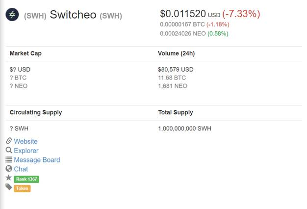 Switcheo Token