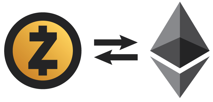 zk-SNARKS technology