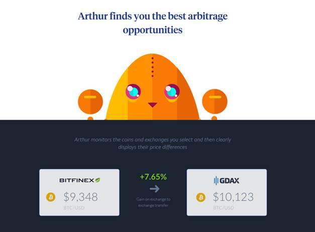 Arthur Dropil platform