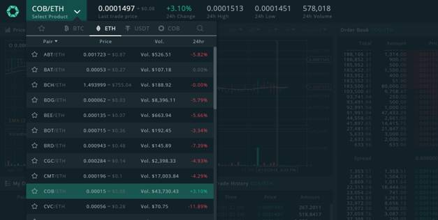 Trading on Cobinhood