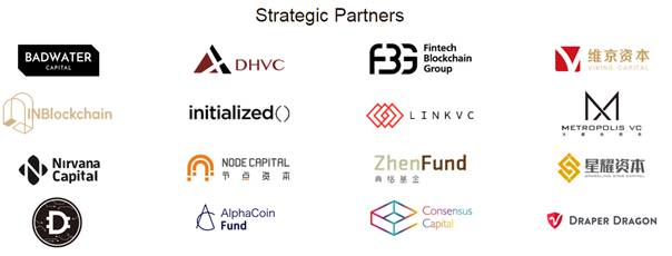 DDEX strategic partners