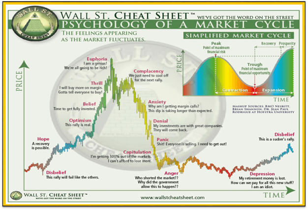 Wall St Cheat Sheet