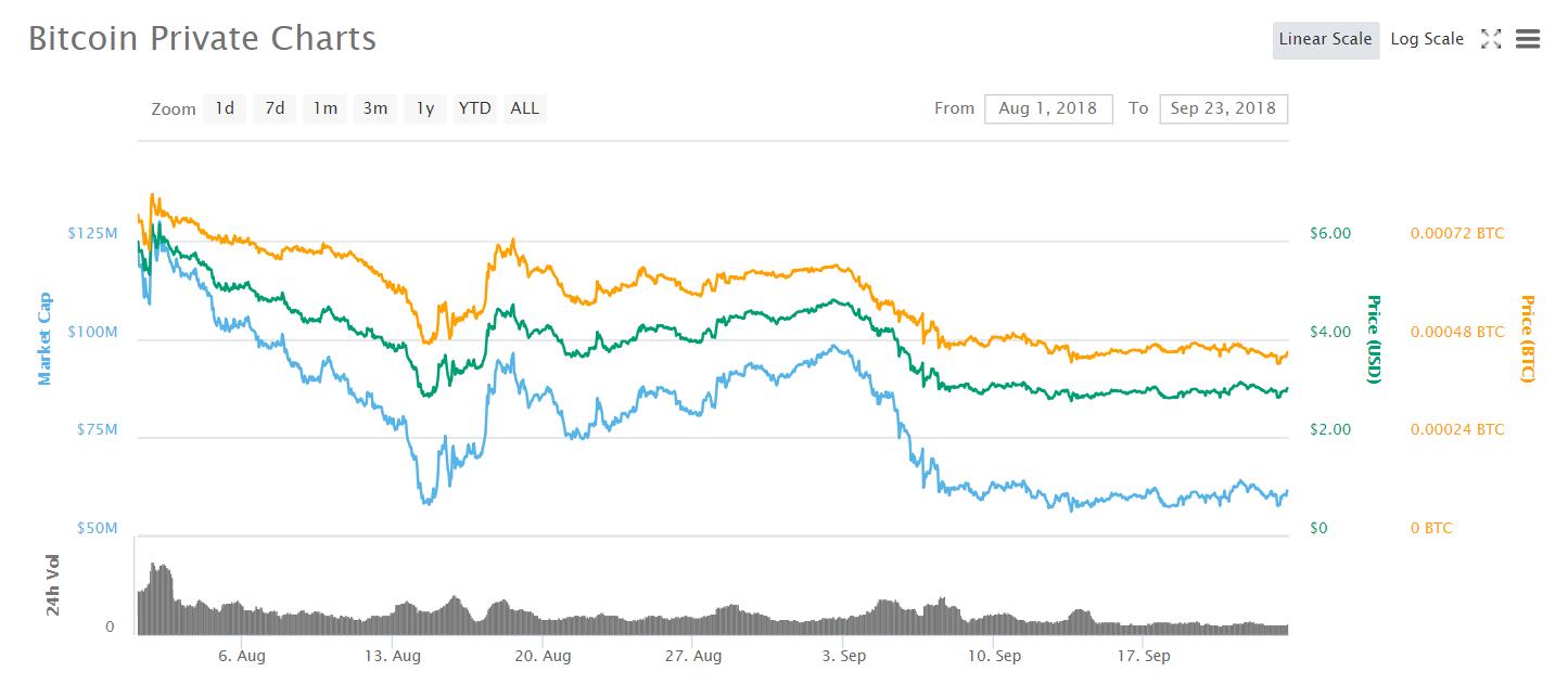 A piac fellendült. Most mi? - Bevételek -