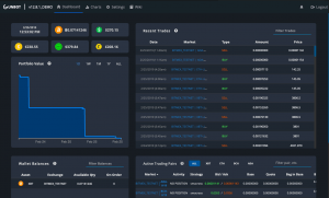 Best Crypto Trading Bots in 2019 - Automated Bitcoin Trading