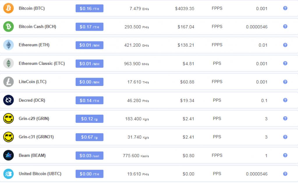 BTC.com Pool