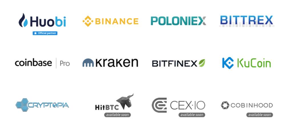Cryptohopper exchanges