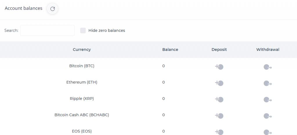 bithoven balances