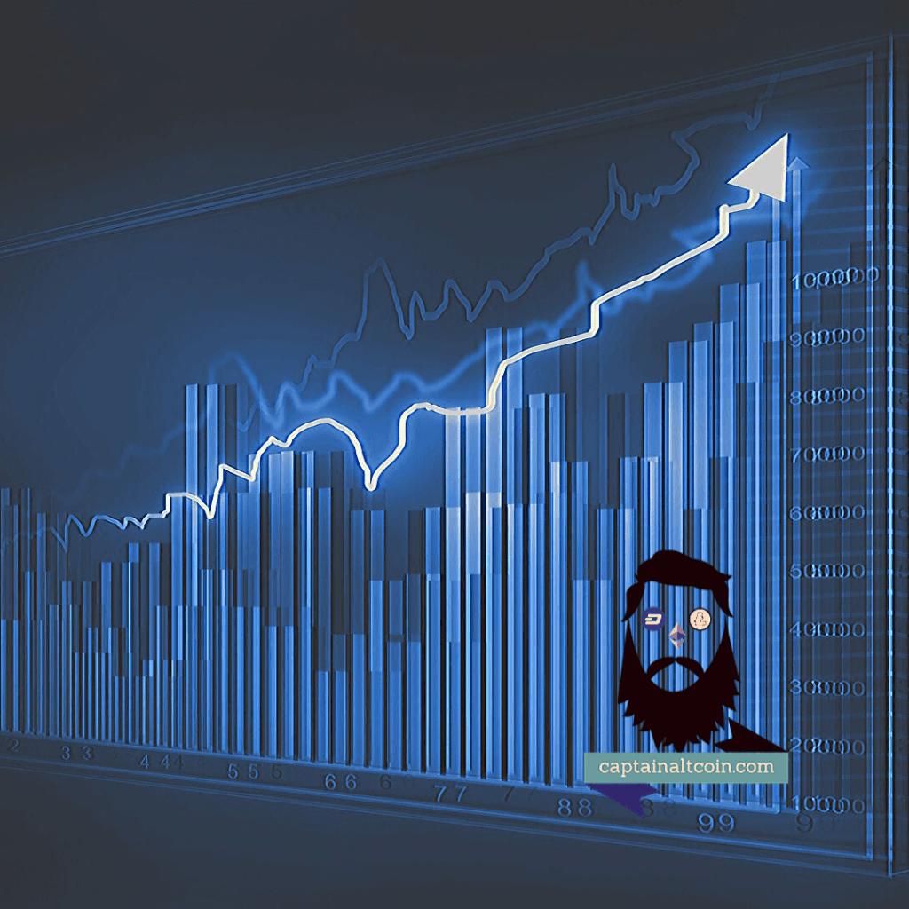 charts crypto