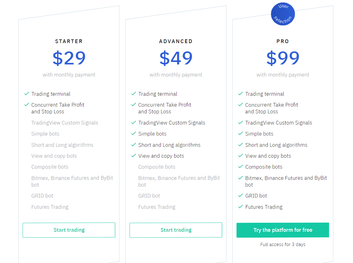 3commas pricing