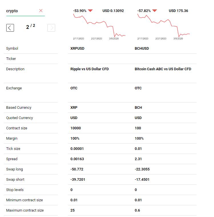 simplefx crypto asset 1
