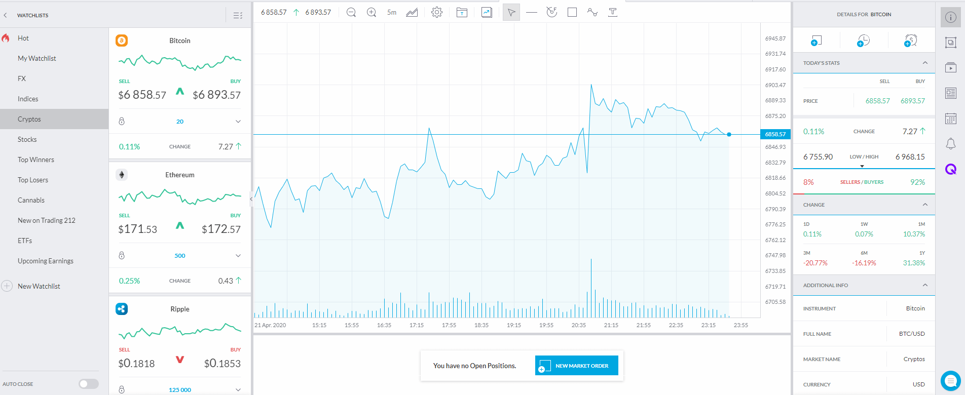 trading212 platform