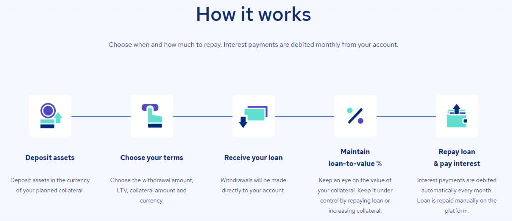 Crypto loans _ SpectroCoin1