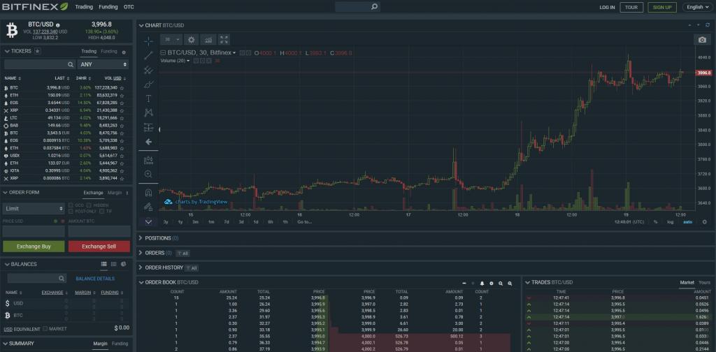 Bitfinex-Trading-Chart1