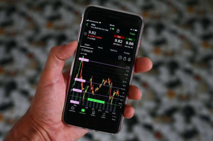 Ethereum Day Trading