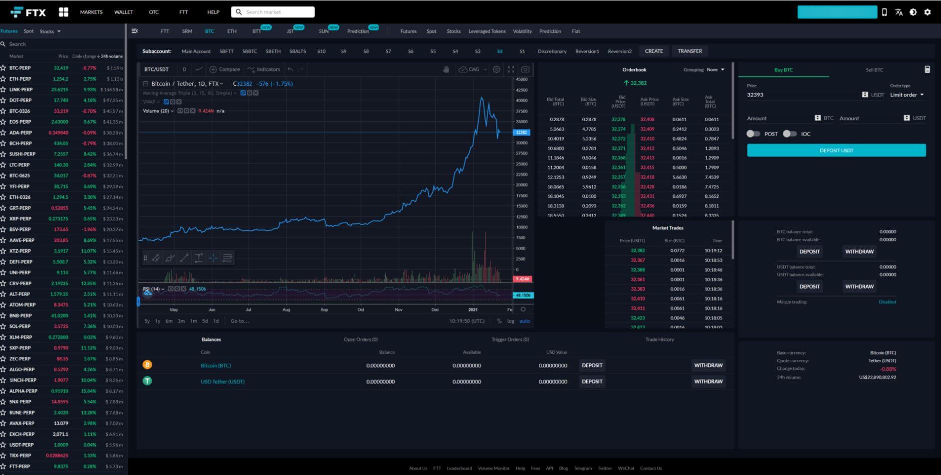FTX Trading Platform Experience
