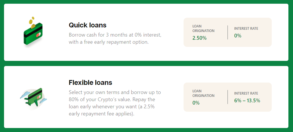 Nebeus Cryptocurrency Loans