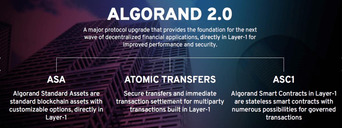 Algorand 2.0 Protocol Upgrade