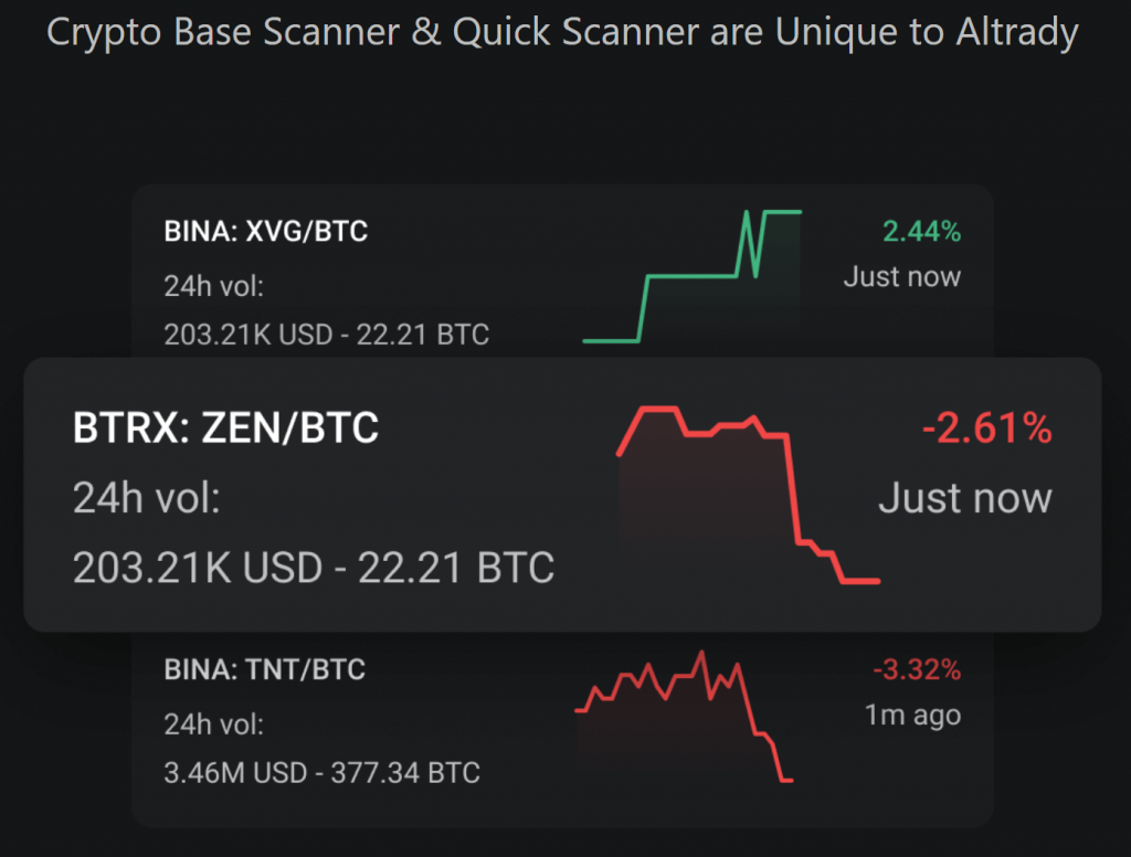 Crypto base scanner altrady