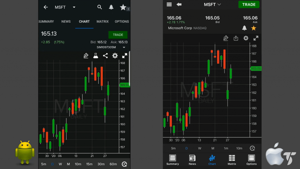 Tradestation mobile app interface