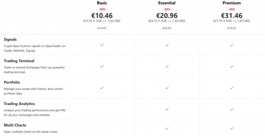 altrady pricing