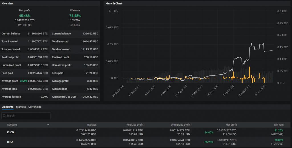 altrady trading analytics
